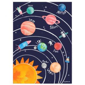 Frau Ottilie - Poster Sonnensystem